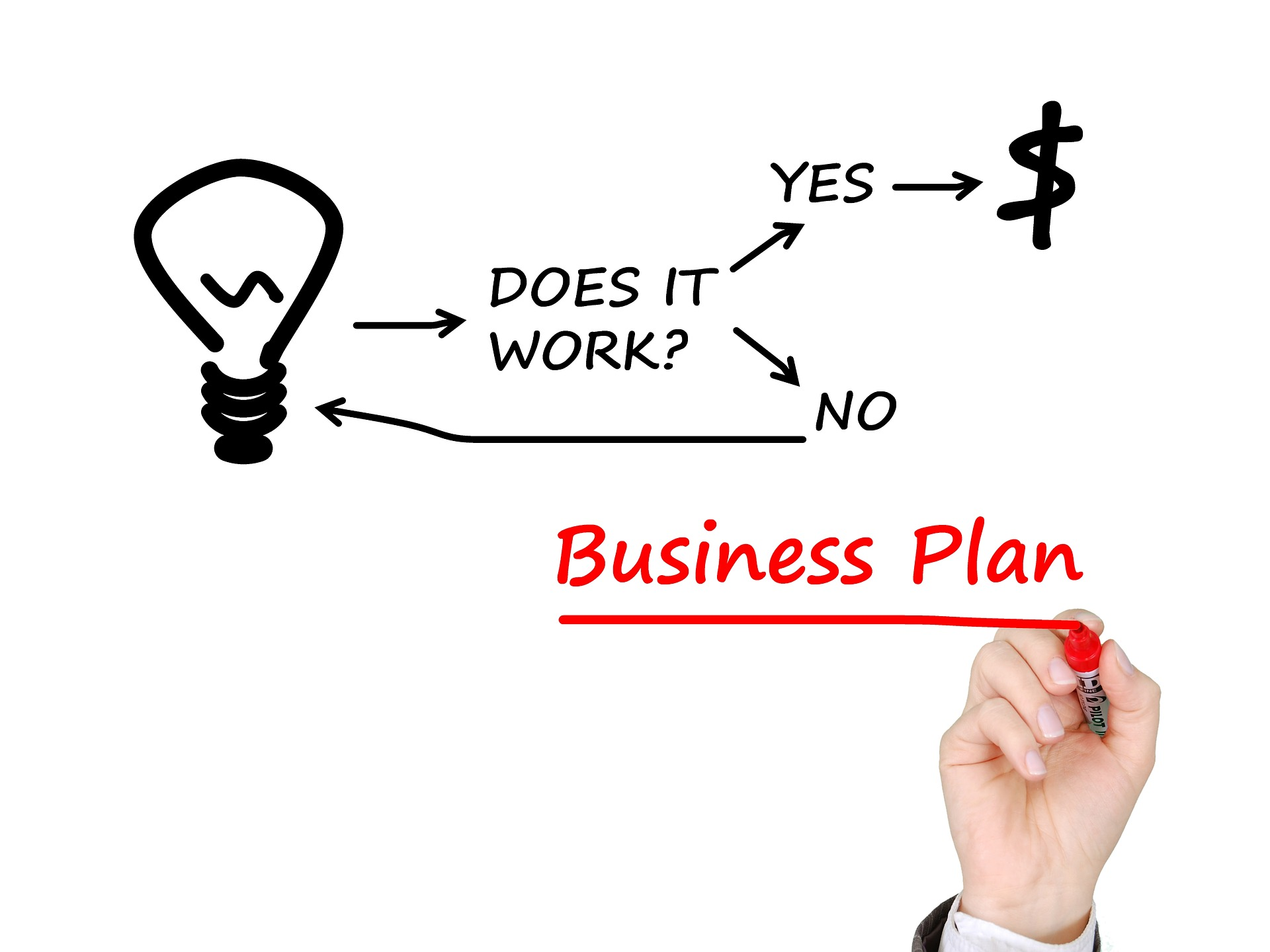 business plan aziendale esperto business plan andrea dama