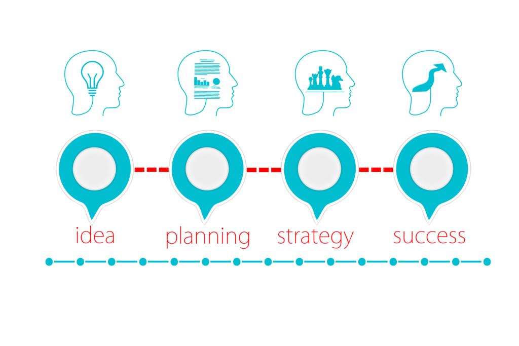 impara come fare un elevator pitch e conquista il mercato con la tua startup