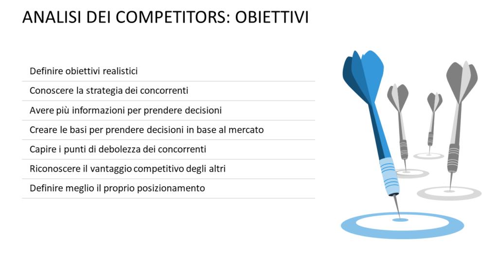 elenco degli obiettivi dell'analisi dei concorrenti: conoscere la loro strategia, avere più informazioni per prendere decisioni, attaccare i concorrenti sui loro punti di debolezza